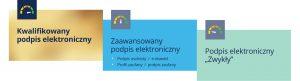 Rodzaje-podpisow-elektornicznych_kwalifikowany-podpis-elektroniczny_zaawansowany-podpis-elektroniczny_podpis-elektroniczny_nazwy-podpisow_eurocert